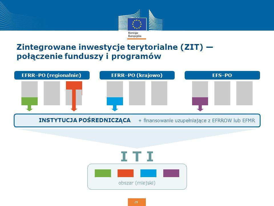 29 Zintegrowane inwestycje terytorialne (ZIT) — połączenie funduszy i programów EFRR–PO (regionalnie)EFRR–PO (krajowo)EFS–PO obszar (miejski) I T I IN