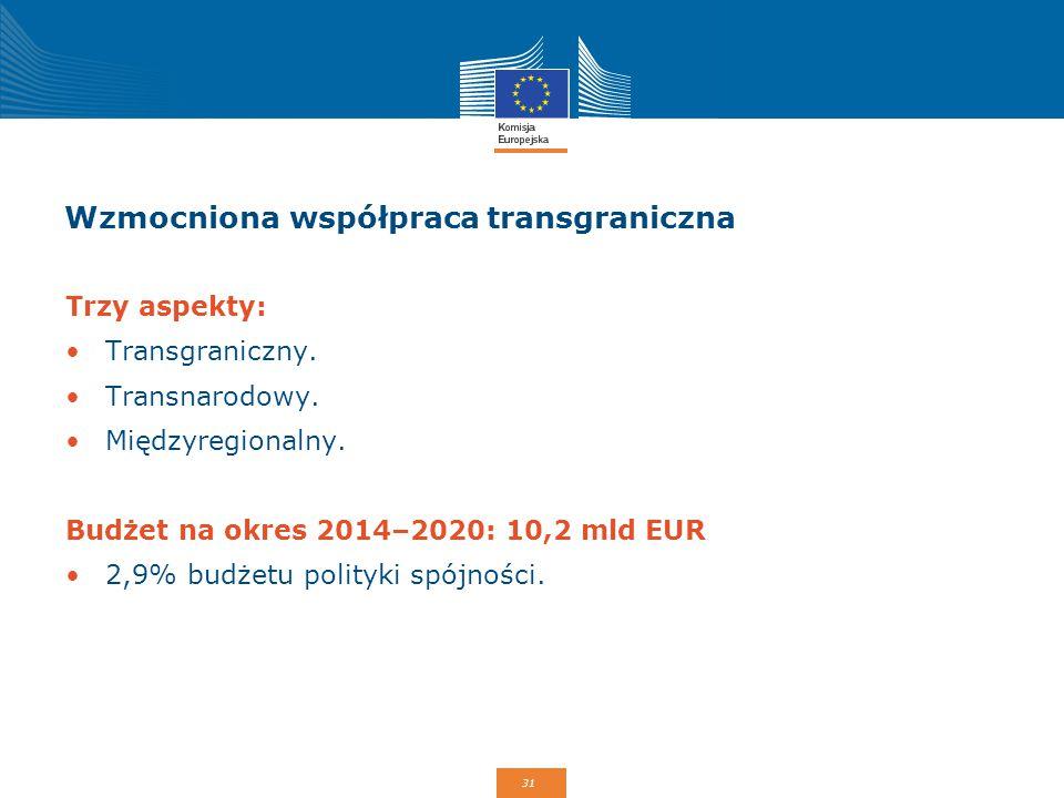 31 Wzmocniona współpraca transgraniczna Trzy aspekty: Transgraniczny. Transnarodowy. Międzyregionalny. Budżet na okres 2014–2020: 10,2 mld EUR 2,9% bu