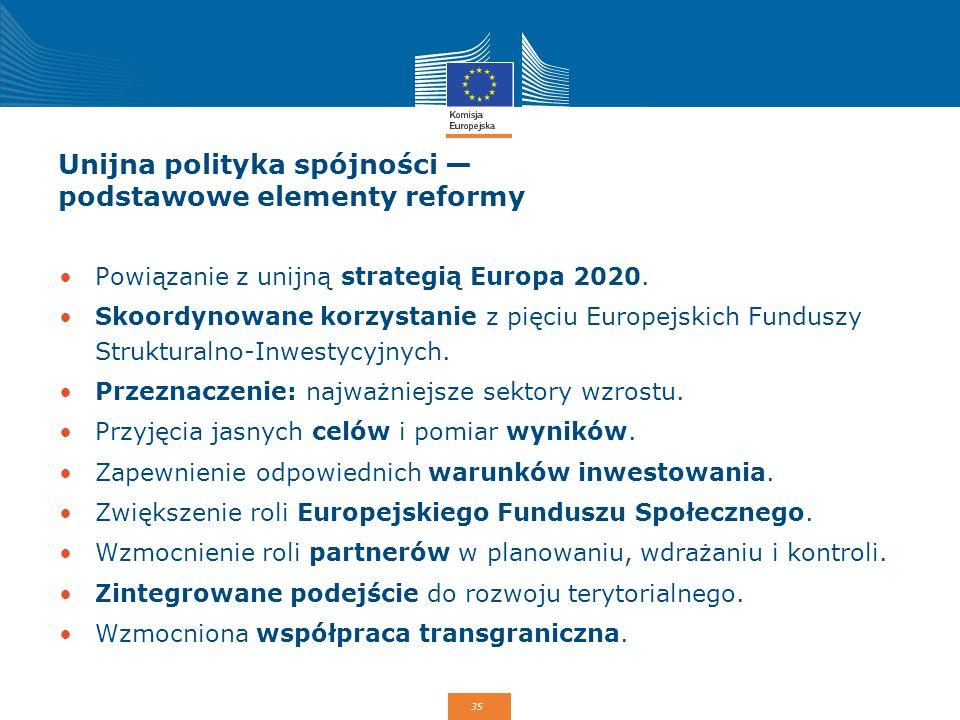 35 Unijna polityka spójności — podstawowe elementy reformy Powiązanie z unijną strategią Europa 2020. Skoordynowane korzystanie z pięciu Europejskich
