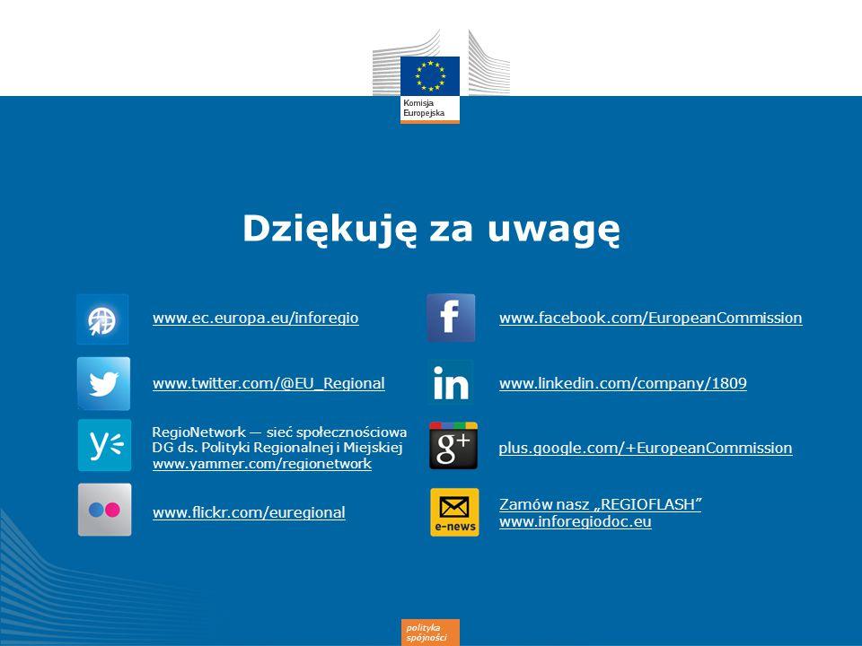 polityka spójności Dziękuję za uwagę www.ec.europa.eu/inforegio www.twitter.com/@EU_Regional RegioNetwork — sieć społecznościowa DG ds. Polityki Regio