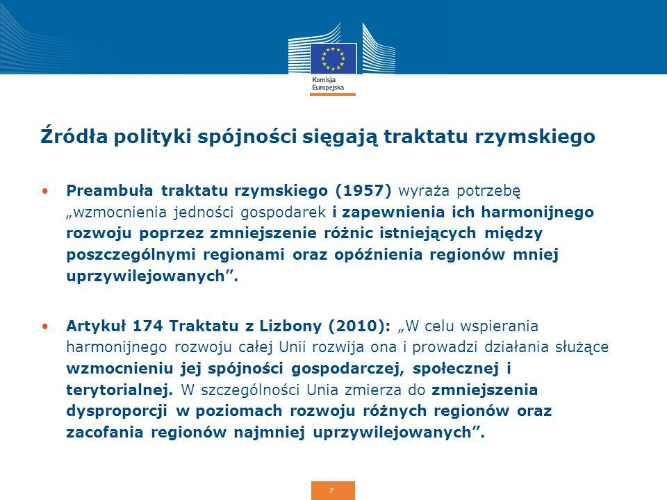 """7 Źródła polityki spójności sięgają traktatu rzymskiego Preambuła traktatu rzymskiego (1957) wyraża potrzebę """"wzmocnienia jedności gospodarek i zapewn"""