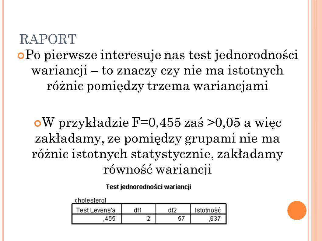 RAPORT Po pierwsze interesuje nas test jednorodności wariancji – to znaczy czy nie ma istotnych różnic pomiędzy trzema wariancjami W przykładzie F=0,455 zaś >0,05 a więc zakładamy, ze pomiędzy grupami nie ma różnic istotnych statystycznie, zakładamy równość wariancji