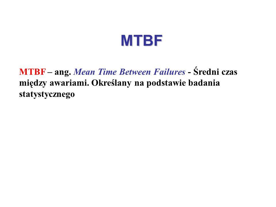 MTBF MTBF – ang. Mean Time Between Failures - Średni czas między awariami. Określany na podstawie badania statystycznego