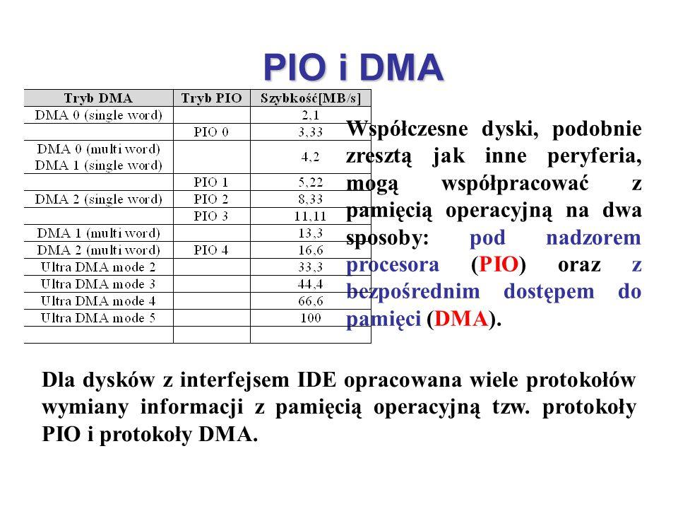 PIO i DMA Współczesne dyski, podobnie zresztą jak inne peryferia, mogą współpracować z pamięcią operacyjną na dwa sposoby: pod nadzorem procesora (PIO