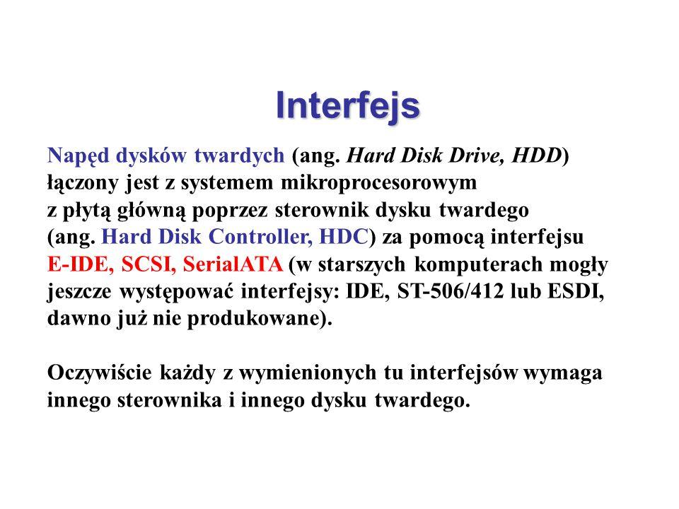 Interfejs Napęd dysków twardych (ang. Hard Disk Drive, HDD) łączony jest z systemem mikroprocesorowym z płytą główną poprzez sterownik dysku twardego