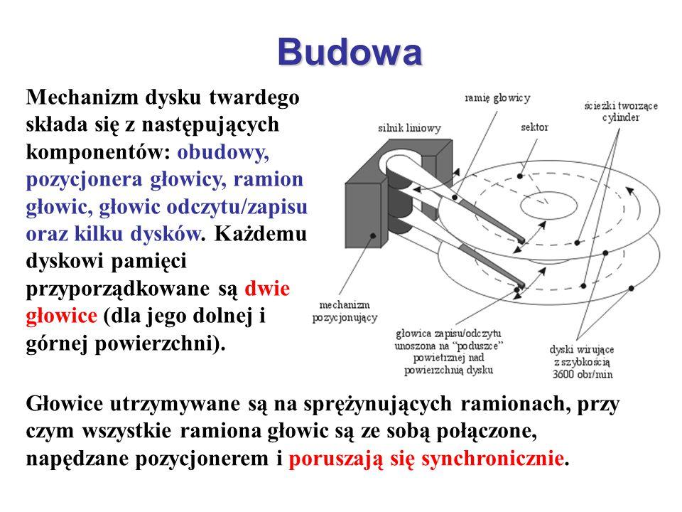 Budowa Mechanizm dysku twardego składa się z następujących komponentów: obudowy, pozycjonera głowicy, ramion głowic, głowic odczytu/zapisu oraz kilku