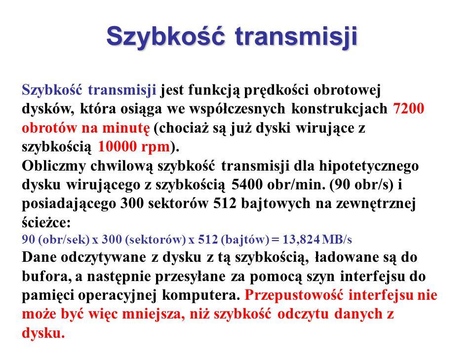 Szybkość transmisji Szybkość transmisji jest funkcją prędkości obrotowej dysków, która osiąga we współczesnych konstrukcjach 7200 obrotów na minutę (c