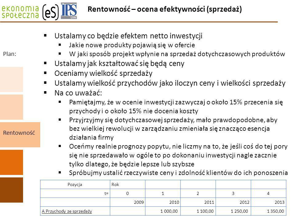 Rentowność – ocena efektywności (sprzedaż) Plan: Rentowność  Ustalamy co będzie efektem netto inwestycji  Jakie nowe produkty pojawią się w ofercie