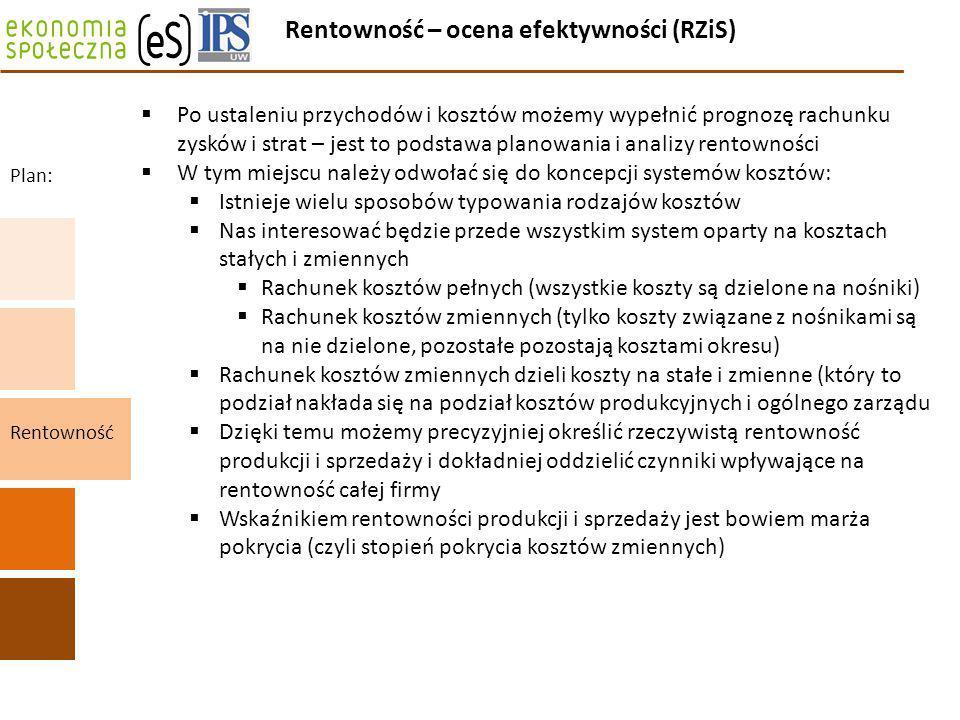 Rentowność – ocena efektywności (RZiS) Plan: Rentowność  Po ustaleniu przychodów i kosztów możemy wypełnić prognozę rachunku zysków i strat – jest to