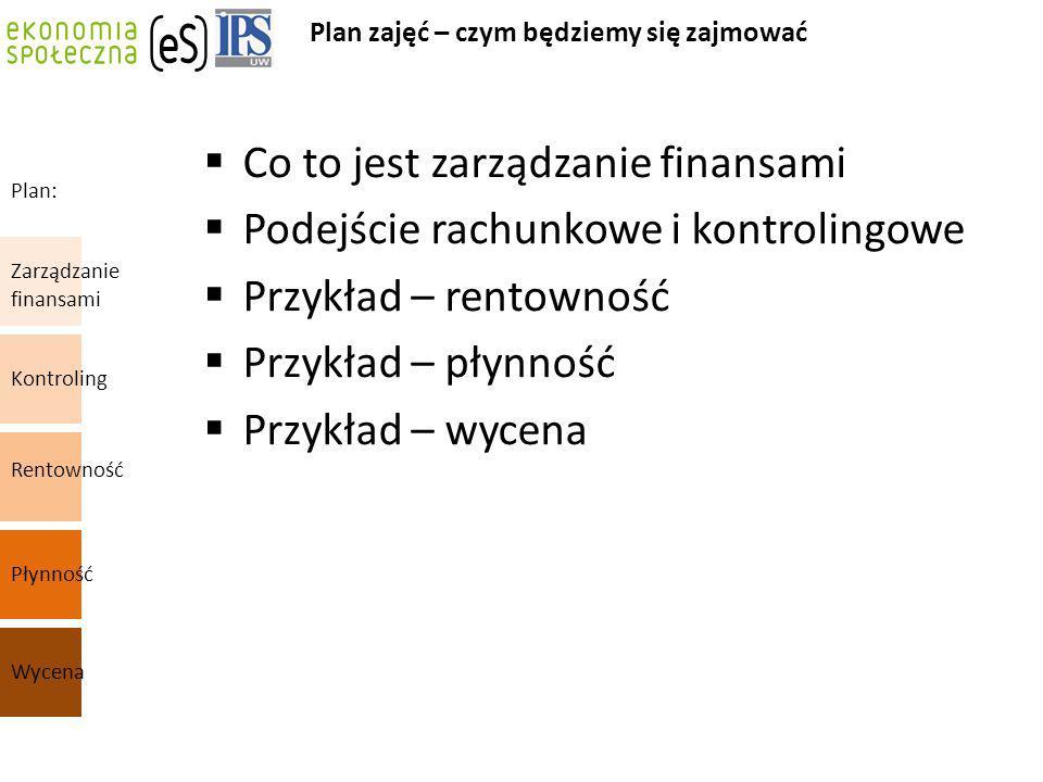 Plan zajęć – czym będziemy się zajmować  Co to jest zarządzanie finansami  Podejście rachunkowe i kontrolingowe  Przykład – rentowność  Przykład –