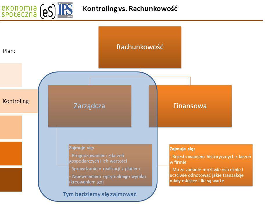 Kontroling vs. Rachunkowość Plan: Kontroling Rachunkowość Zarządcza Zajmuje się: - Prognozowaniem zdarzeń gospodarczych i ich wartości - Sprawdzaniem