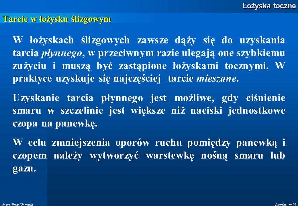 Łożyska– nr 29 Łożyska toczne dr inż. Piotr Chwastyk Tarcie w łożysku ślizgowym W łożyskach ślizgowych zawsze dąży się do uzyskania tarcia płynnego, w