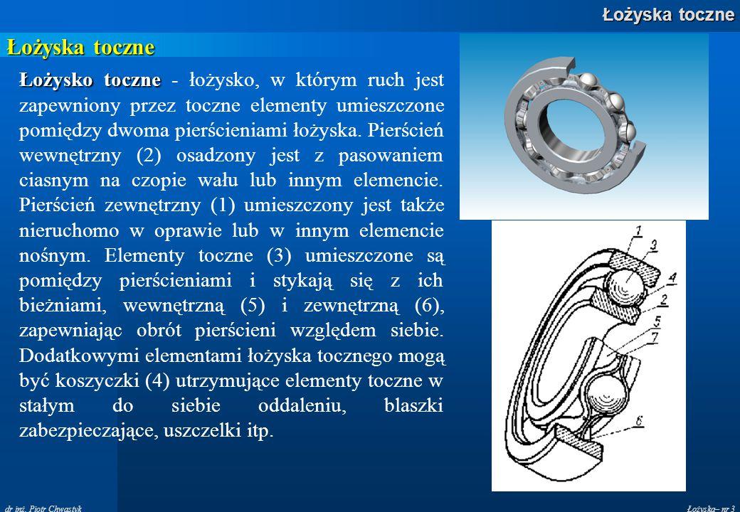 Łożyska– nr 24 Łożyska toczne dr inż. Piotr Chwastyk
