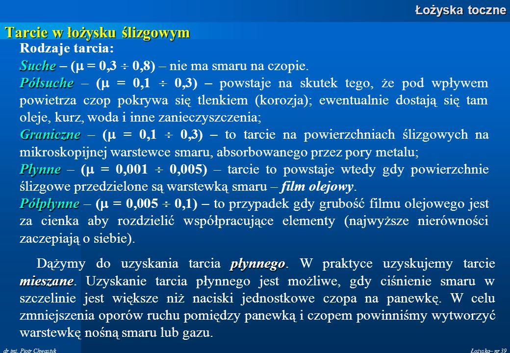 Łożyska– nr 39 Łożyska toczne dr inż. Piotr Chwastyk Tarcie w łożysku ślizgowym Rodzaje tarcia: Suche Suche – (  = 0,3  0,8) – nie ma smaru na czopi