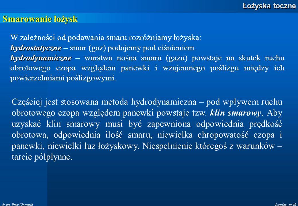 Łożyska– nr 40 Łożyska toczne dr inż. Piotr Chwastyk Smarowanie łożysk W zależności od podawania smaru rozróżniamy łożyska: hydrostatyczne hydrostatyc