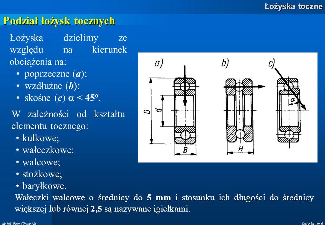 Łożyska– nr 7 Łożyska toczne dr inż.