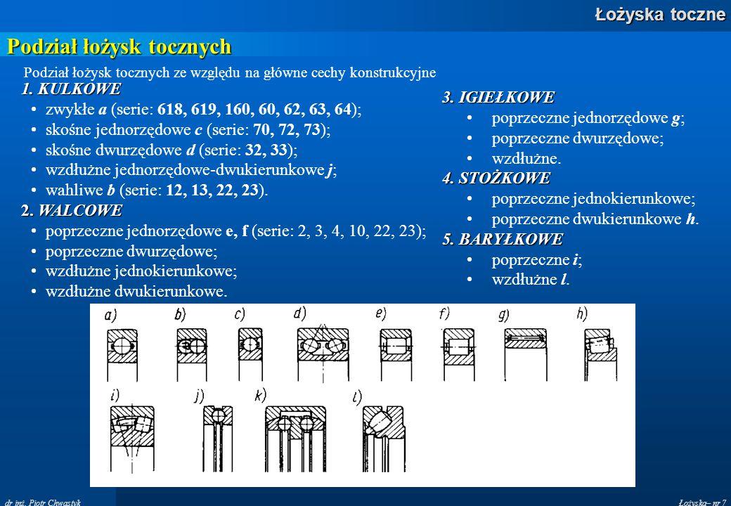 Łożyska– nr 7 Łożyska toczne dr inż. Piotr Chwastyk Podział łożysk tocznych Podział łożysk tocznych ze względu na główne cechy konstrukcyjne 1. KULKOW