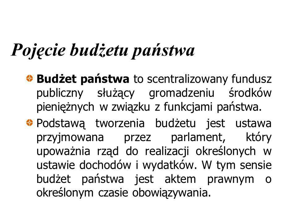 Pojęcie budżetu państwa Budżet państwa to scentralizowany fundusz publiczny służący gromadzeniu środków pieniężnych w związku z funkcjami państwa. Pod