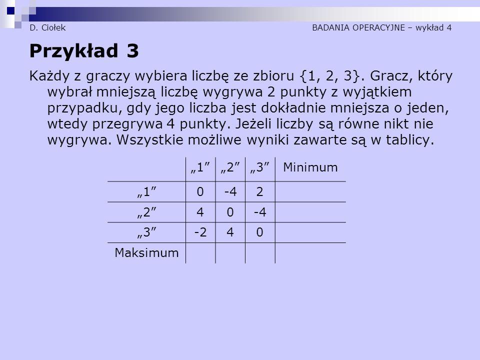 D. Ciołek BADANIA OPERACYJNE – wykład 4 Przykład 3 Każdy z graczy wybiera liczbę ze zbioru {1, 2, 3}. Gracz, który wybrał mniejszą liczbę wygrywa 2 pu