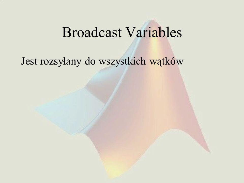 Broadcast Variables Jest rozsyłany do wszystkich wątków