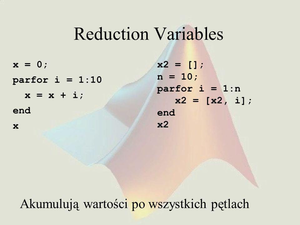 Reduction Variables x = 0; parfor i = 1:10 x = x + i; end x x2 = []; n = 10; parfor i = 1:n x2 = [x2, i]; end x2 Akumulują wartości po wszystkich pętlach