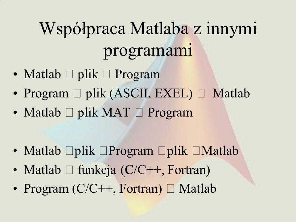 Współpraca Matlaba z innymi programami Matlab  plik  Program Program  plik (ASCII, EXEL)  Matlab Matlab  plik MAT  Program Matlab  plik  Program  plik  Matlab Matlab  funkcja (C/C++, Fortran) Program (C/C++, Fortran)  Matlab