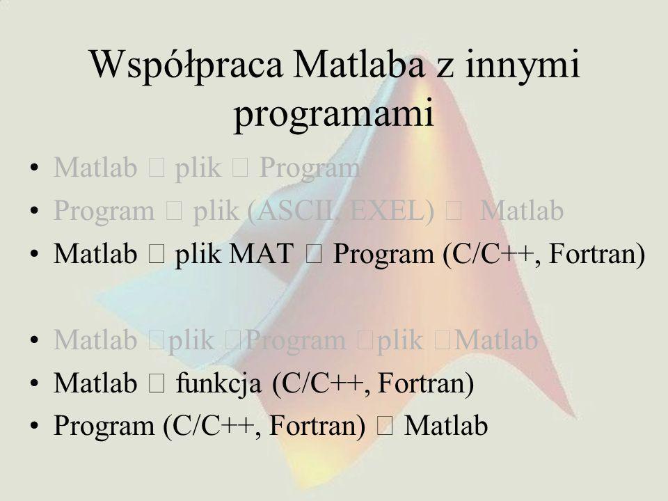 Współpraca Matlaba z innymi programami Matlab  plik  Program Program  plik (ASCII, EXEL)  Matlab Matlab  plik MAT  Program (C/C++, Fortran) Matlab  plik  Program  plik  Matlab Matlab  funkcja (C/C++, Fortran) Program (C/C++, Fortran)  Matlab