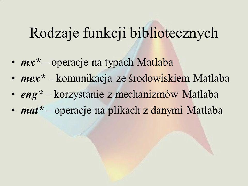 Rodzaje funkcji bibliotecznych mx* – operacje na typach Matlaba mex* – komunikacja ze środowiskiem Matlaba eng* – korzystanie z mechanizmów Matlaba mat* – operacje na plikach z danymi Matlaba