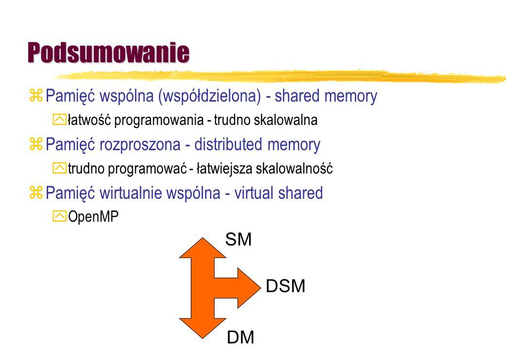 Podsumowanie zPamięć wspólna (współdzielona) - shared memory yłatwość programowania - trudno skalowalna zPamięć rozproszona - distributed memory ytrud