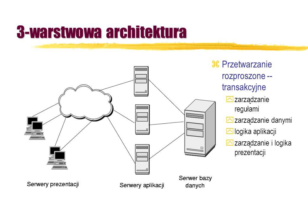 3-warstwowa architektura zPrzetwarzanie rozproszone -- transakcyjne yzarządzanie regułami yzarządzanie danymi ylogika aplikacji yzarządzanie i logika