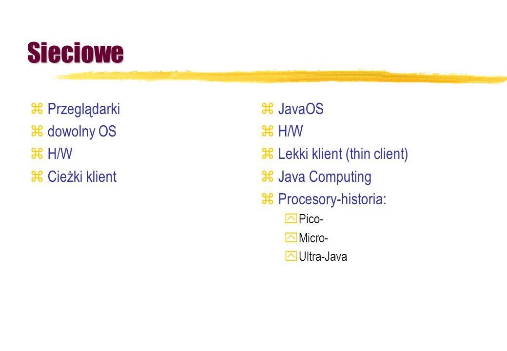 Sieciowe zPrzeglądarki zdowolny OS zH/W zCieżki klient zJavaOS zH/W zLekki klient (thin client) zJava Computing zProcesory-historia: yPico- yMicro- yU