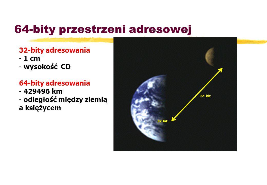 64-bity przestrzeni adresowej 32-bity adresowania - 1 cm - wysokość CD 64-bity adresowania - 429496 km - odległość między ziemią a księżycem 32-bit. 6