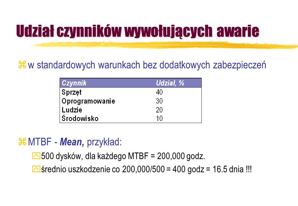 Udział czynników wywołujących awarie zw standardowych warunkach bez dodatkowych zabezpieczeń zMTBF - Mean, przykład: y500 dysków, dla każdego MTBF = 2