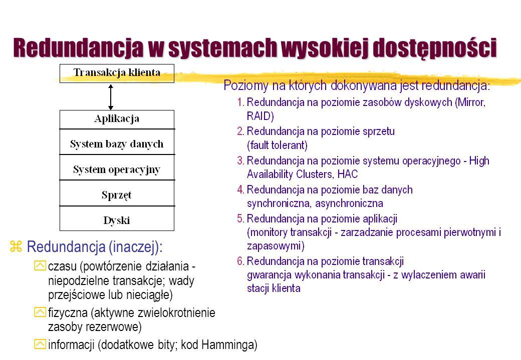 Redundancja w systemach wysokiej dostępności zRedundancja (inaczej): yczasu (powtórzenie działania - niepodzielne transakcje; wady przejściowe lub nie