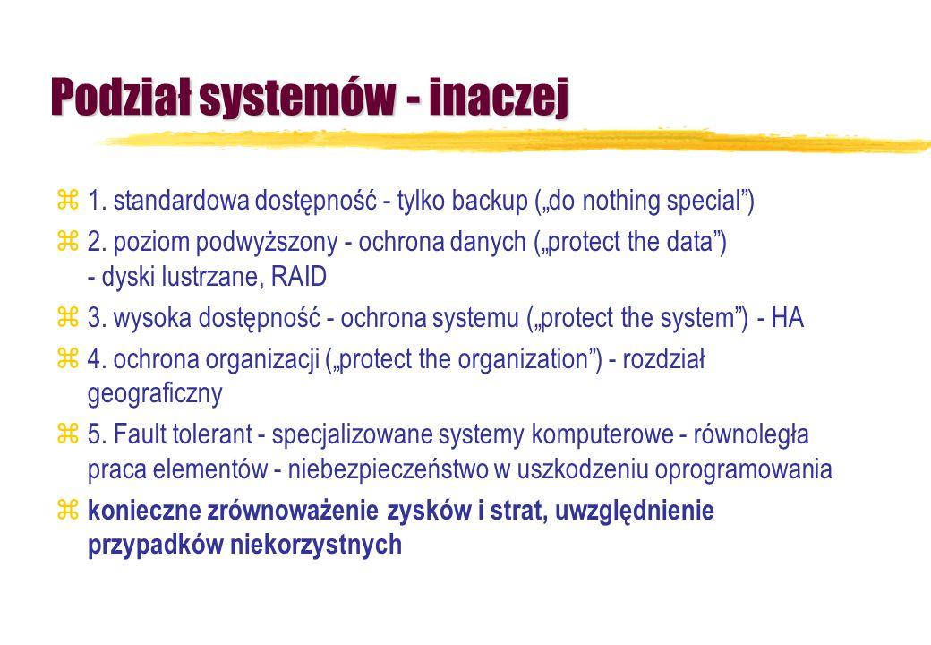 """Podział systemów - inaczej z1. standardowa dostępność - tylko backup (""""do nothing special"""") z2. poziom podwyższony - ochrona danych (""""protect the data"""