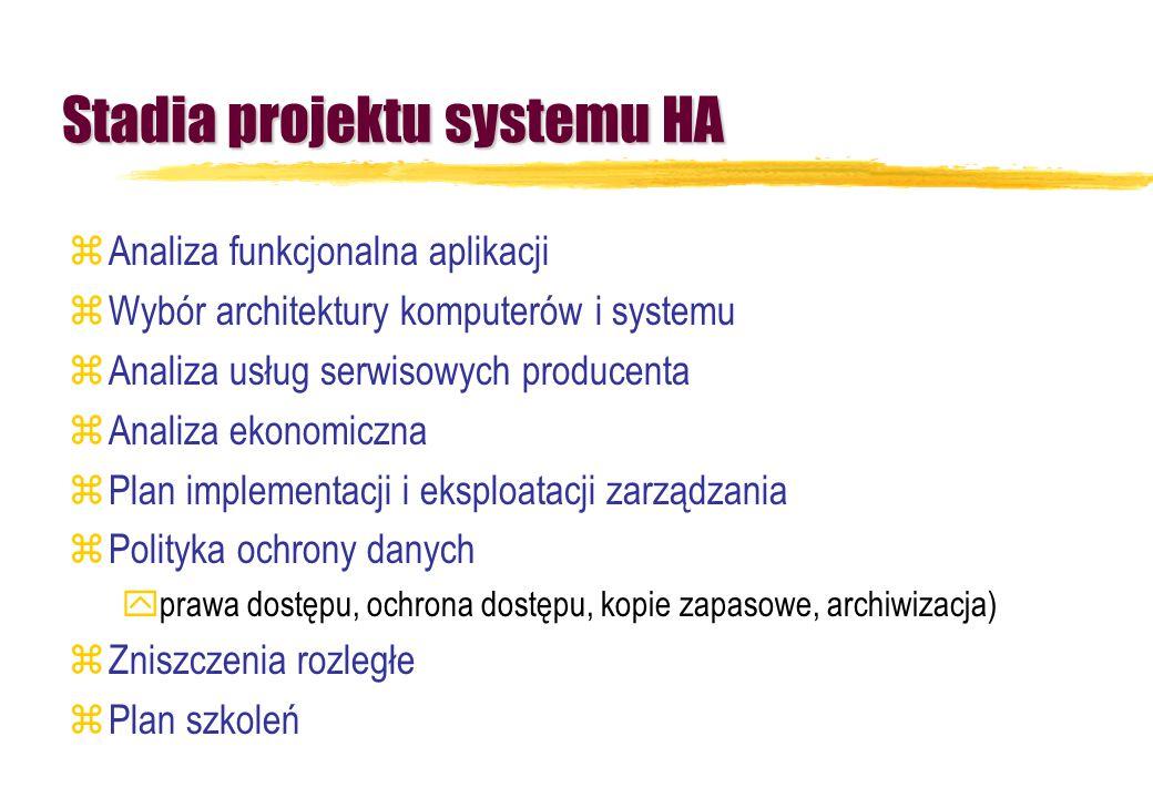 Stadia projektu systemu HA zAnaliza funkcjonalna aplikacji zWybór architektury komputerów i systemu zAnaliza usług serwisowych producenta zAnaliza eko