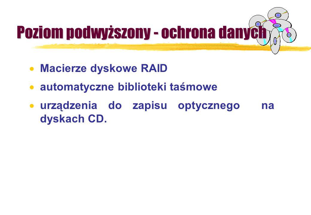 Poziom podwyższony - ochrona danych  Macierze dyskowe RAID  automatyczne biblioteki taśmowe  urządzenia do zapisu optycznego na dyskach CD.
