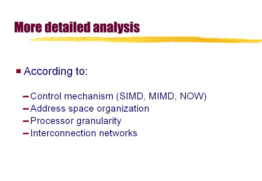 Zastosowania przemysłowe i komercyjne zobliczenia n-t zprzetwrzanie transakcyjne zeksploracja danych zarchitektury wieloprocesorowe atrybuty: ynajwiększa wydajność komputera ywydajność poszczególnego węzła (mała liczba węzłów) ywysoka dostępność (duża liczba węzłów) ---> optymalizacja
