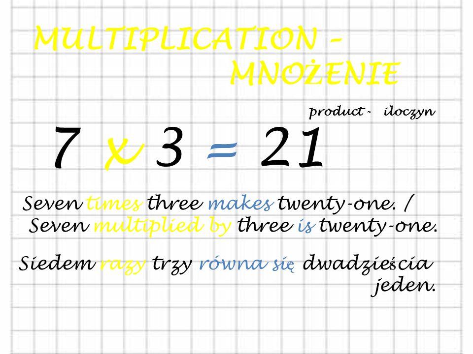 SUBTRACTION - ODEJMOWANIE 9 – 4 = 5 Nine minus four is five. / Nine minus four equals five. difference - ró ż nica Dziewi ęć odj ąć cztery równa si ę