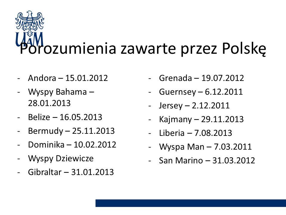 Porozumienia zawarte przez Polskę -Andora – 15.01.2012 -Wyspy Bahama – 28.01.2013 -Belize – 16.05.2013 -Bermudy – 25.11.2013 -Dominika – 10.02.2012 -W