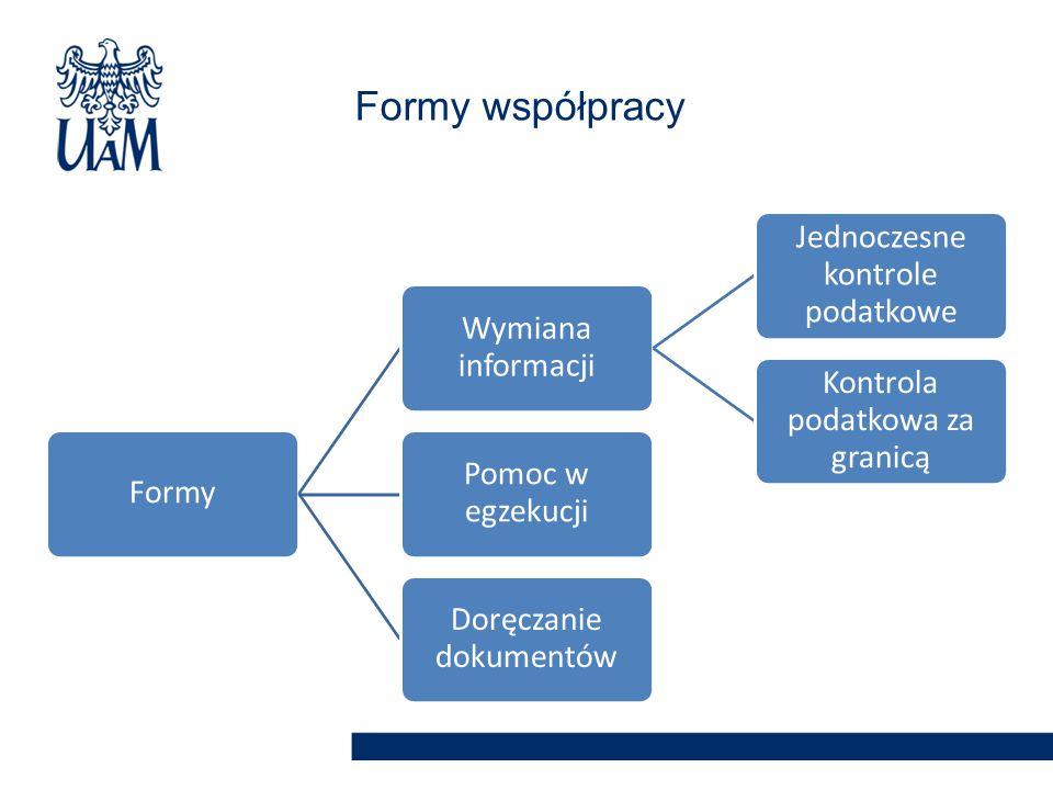 Formy Wymiana informacji Jednoczesne kontrole podatkowe Kontrola podatkowa za granicą Pomoc w egzekucji Doręczanie dokumentów Formy współpracy