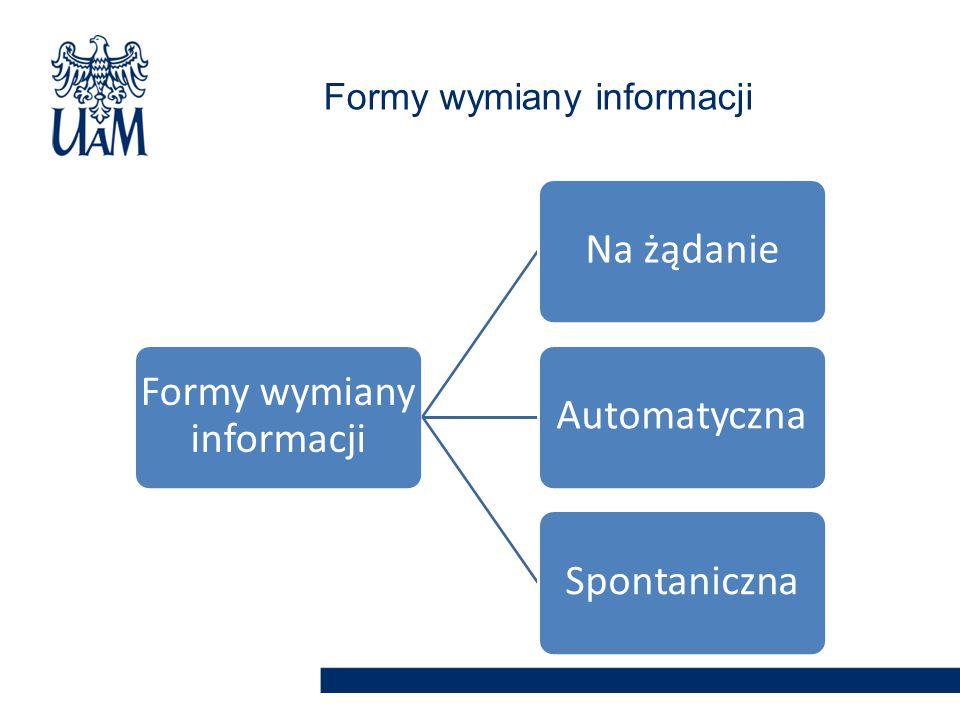 Formy wymiany informacji Na żądanieAutomatycznaSpontaniczna Formy wymiany informacji