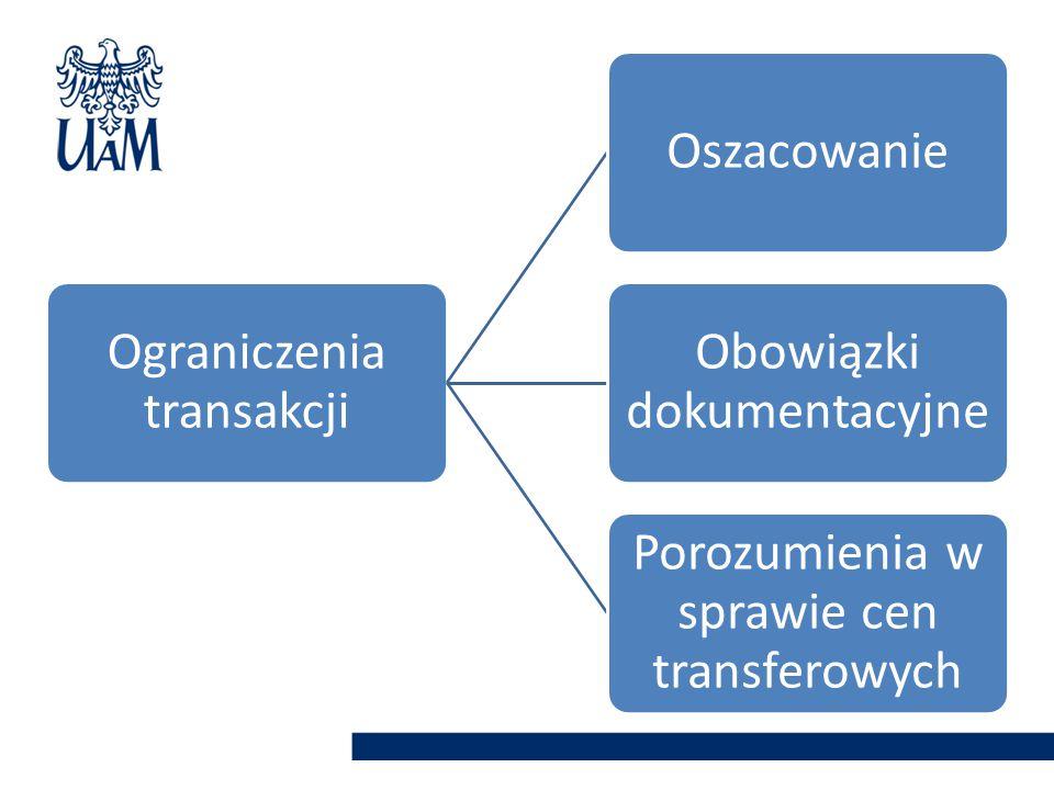 Ograniczenia transakcji Oszacowanie Obowiązki dokumentacyjne Porozumienia w sprawie cen transferowych