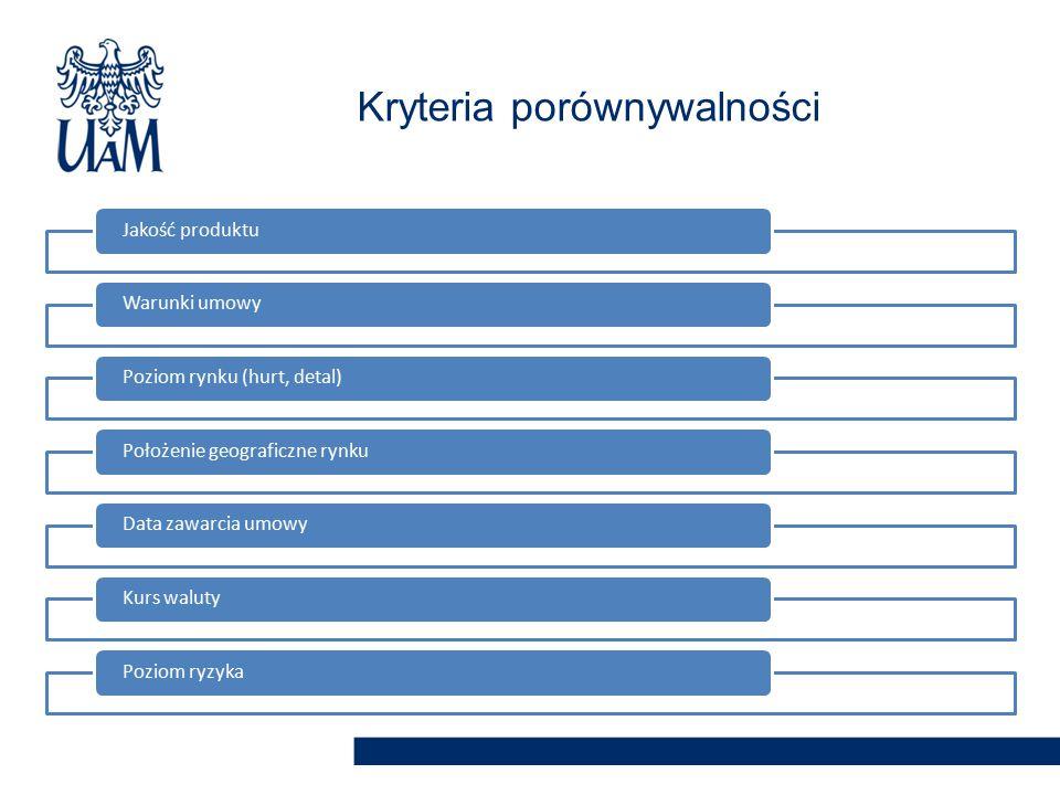 Jakość produktuWarunki umowyPoziom rynku (hurt, detal)Położenie geograficzne rynkuData zawarcia umowyKurs walutyPoziom ryzyka Kryteria porównywalności