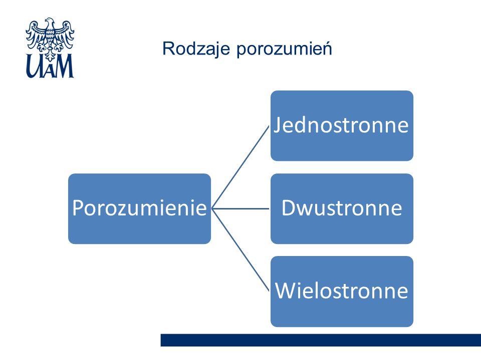 PorozumienieJednostronneDwustronneWielostronne Rodzaje porozumień