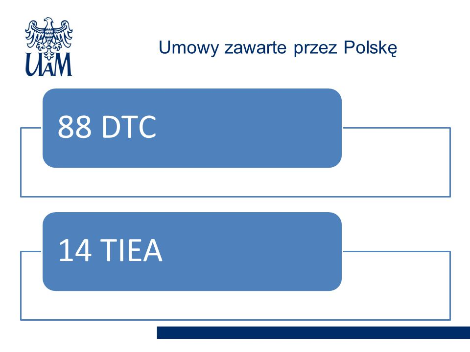 88 DTC 14 TIEA Umowy zawarte przez Polskę
