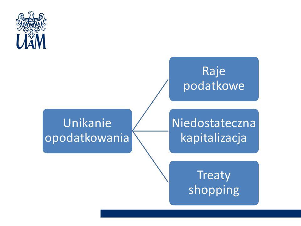 Unikanie opodatkowania Raje podatkowe Niedostateczna kapitalizacja Treaty shopping