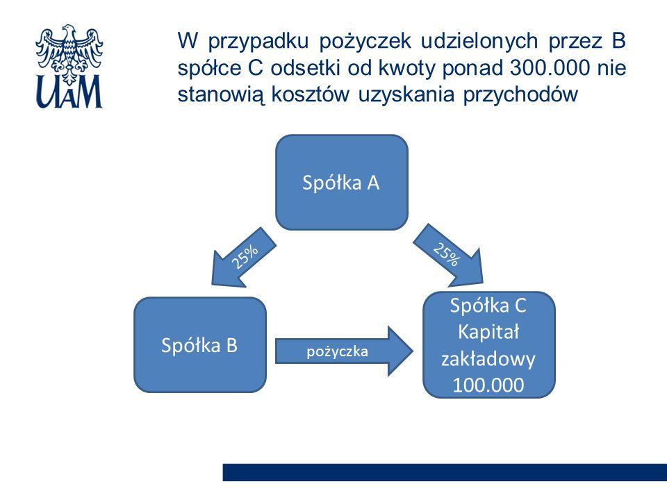 W przypadku pożyczek udzielonych przez B spółce C odsetki od kwoty ponad 300.000 nie stanowią kosztów uzyskania przychodów Spółka B Spółka A Spółka C Kapitał zakładowy 100.000 25% pożyczka 25%