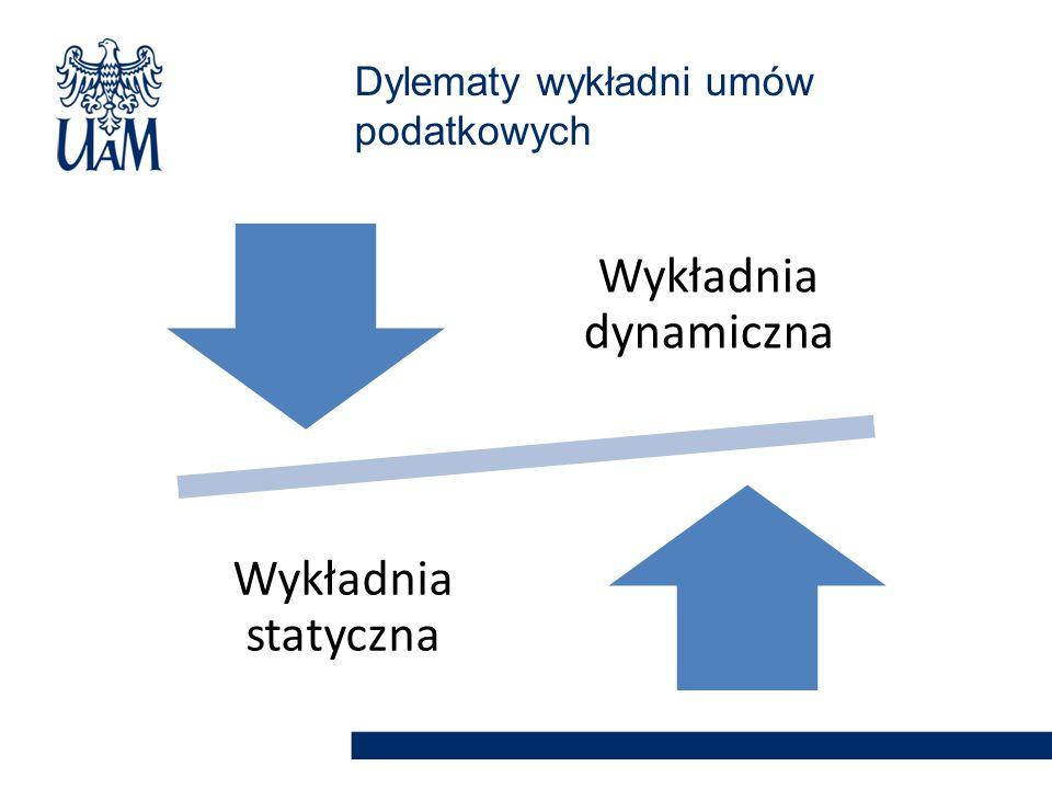 Wykładnia dynamiczna Wykładnia statyczna Dylematy wykładni umów podatkowych