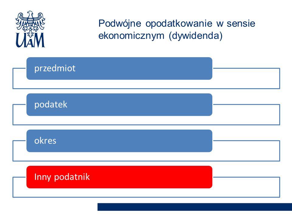 przedmiotpodatekokresInny podatnik Podwójne opodatkowanie w sensie ekonomicznym (dywidenda)